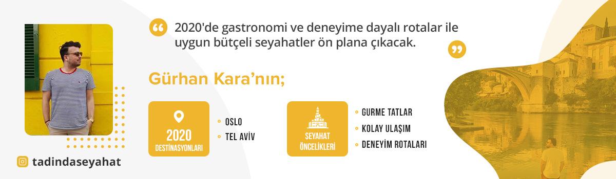 Gürhan Kara