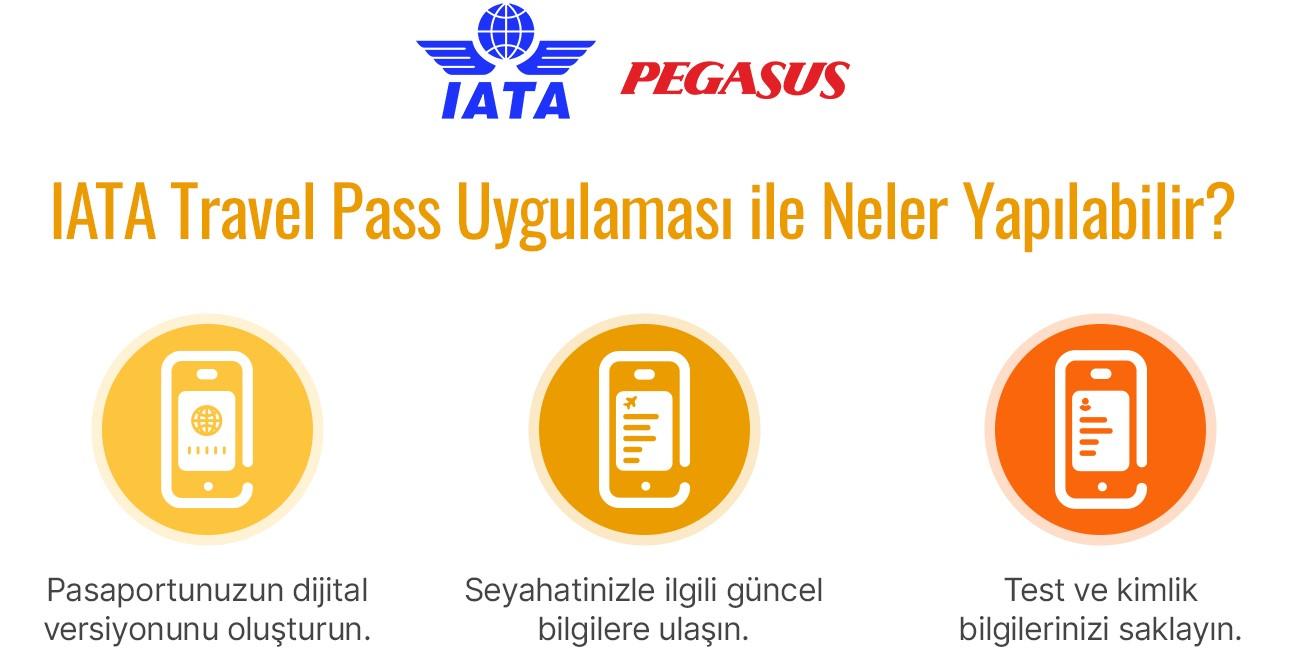 IATA Travel Pass uygulaması ne işe yarar