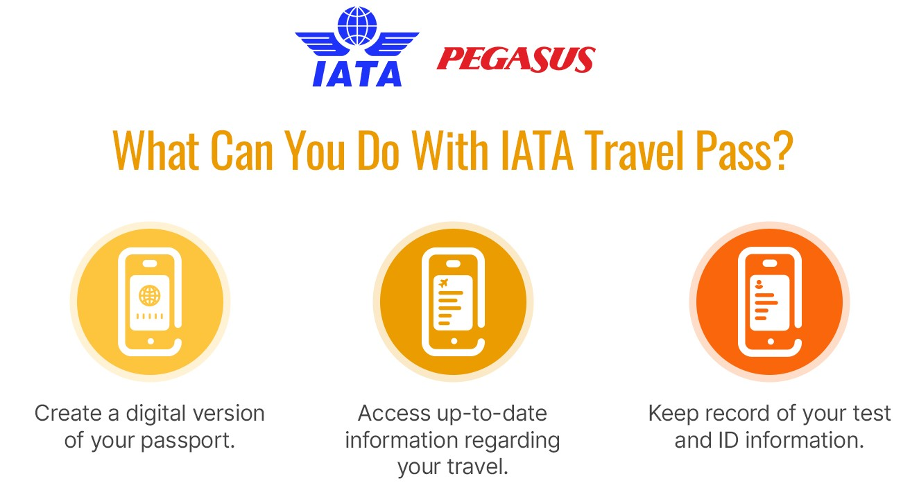 what can you do with IATA Travel Pass