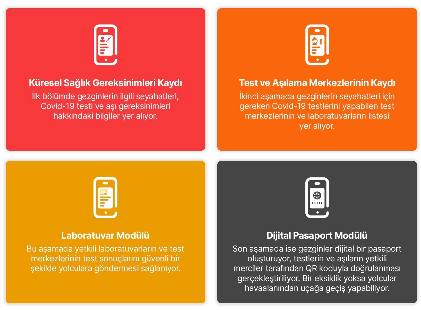 IATA Travel Pass nasıl çalışır